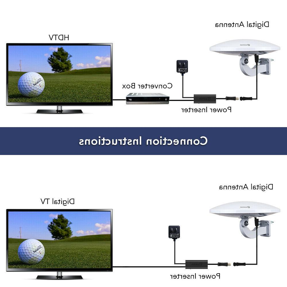 Antop 360° Omni-Directional TV for Used